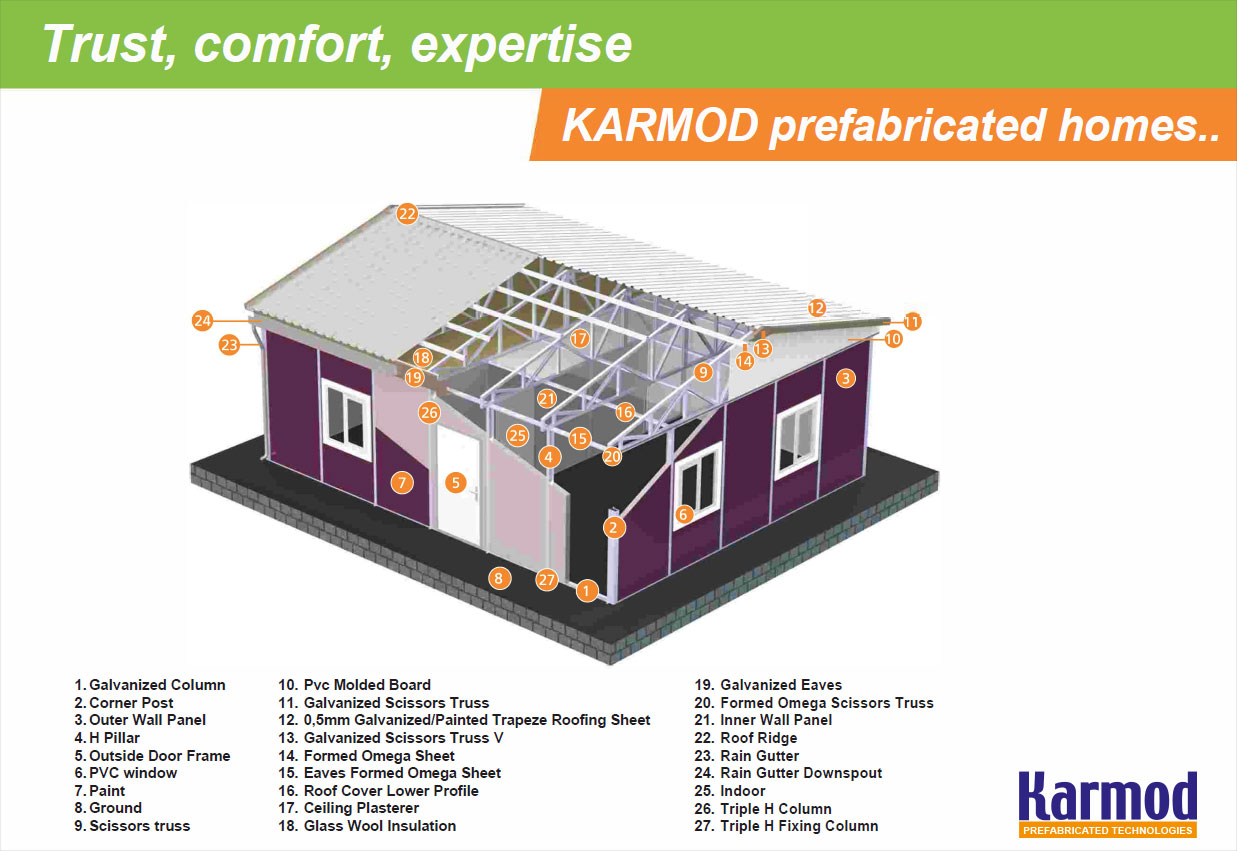 Prefab house technichal features